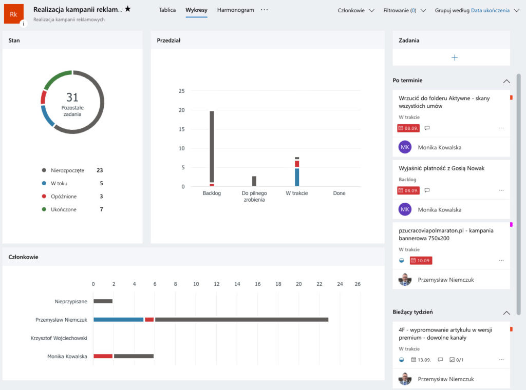 Planner - niedoceniana aplikacja do zarządzania projektami