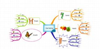 iMindMap 11 i nauka języka